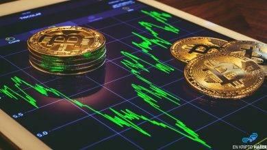 Bitcoin fiyatı 2016'ya benzer yükseliş sinyali gösteriyor