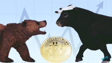 Büyük Bitcoin fiyat hareketi yaklaşıyor!